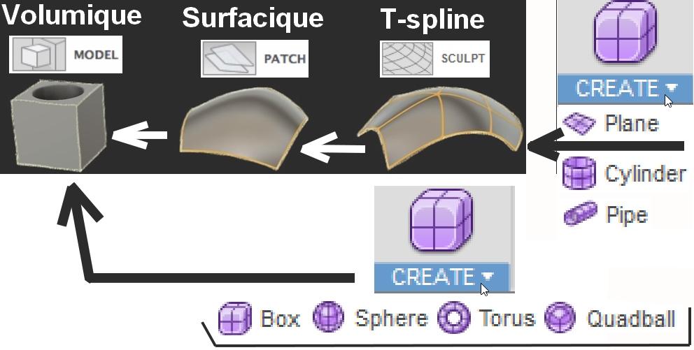 T-spline-surfacique-volumique