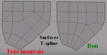 surfaces-t-pline