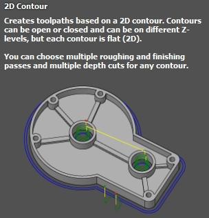 2D-CONTOUR