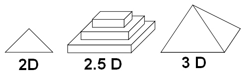 illustation-2d-3d-fig2