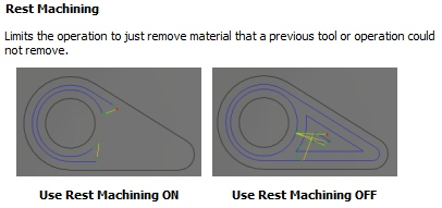 rest-machining