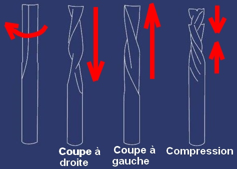 resume-coupe