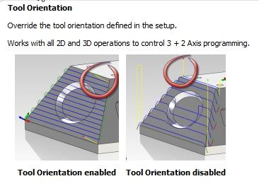 tool-orientation