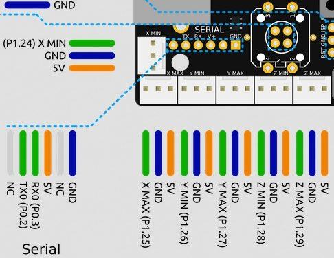 Les tensions dans les circuits électroniques