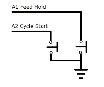 hold-stop-depar-cycle-grbl