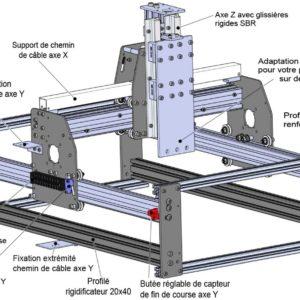 Kit mécanique
